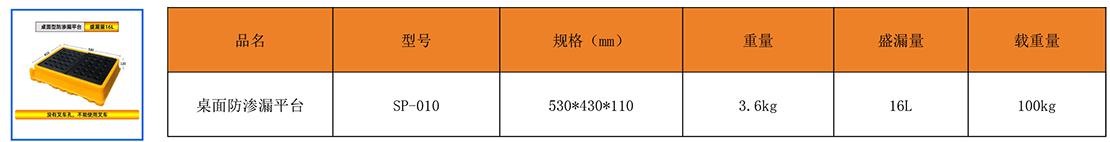 聚乙烯防滲漏托盤-2.jpg